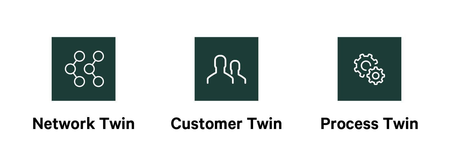 minit-digital-twins-in-telecommunications