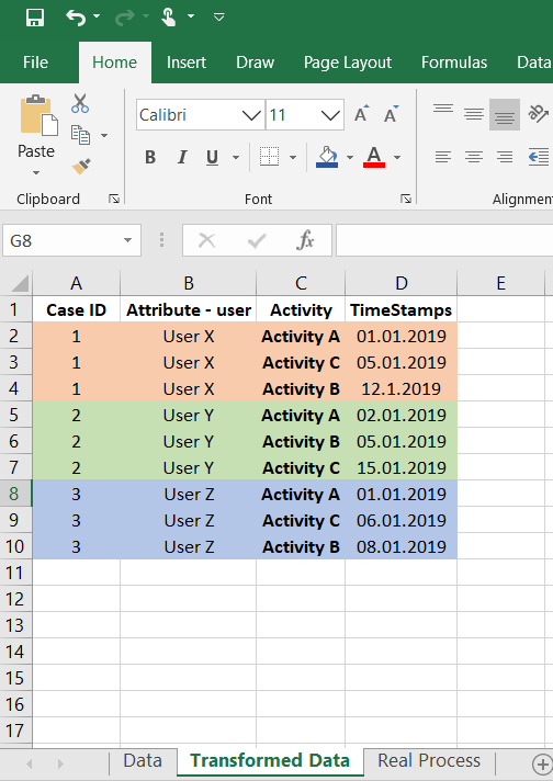 Process Mining in Excel Sheets These 5 Reasons Prove There Is a Better Way Table 2
