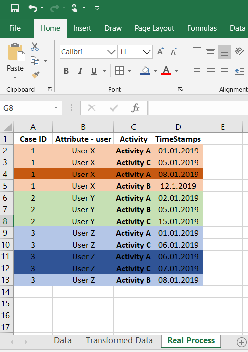 Process Mining in Excel Sheets These 5 Reasons Prove There Is a Better Way Table 3
