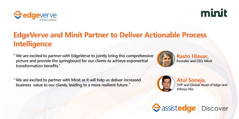 Edgeverve Minit Process Mining Partnership