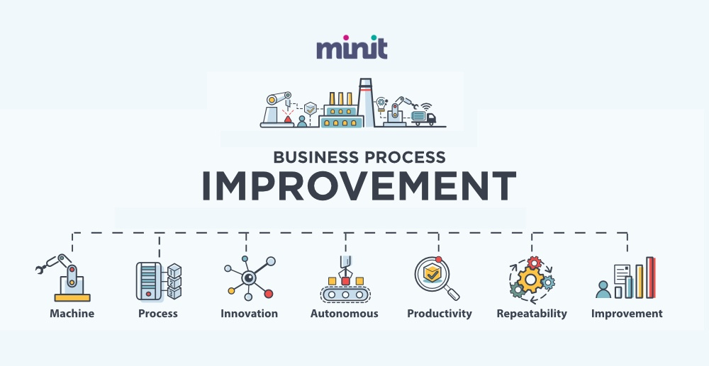 The Role of Process Mining in Business Process Improvement (BPI) Methodology