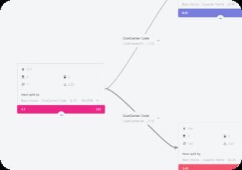 AI-Powered Root Cause Analysis Software Menu